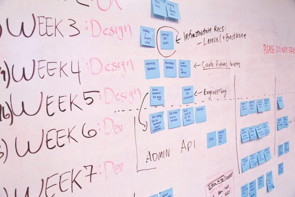 Was man über die Personaleinsatzplanung wissen sollte